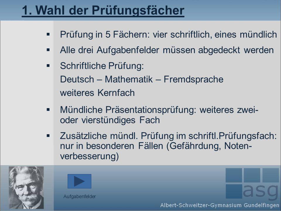 3.Terminplan Mi 12.03. – Do. 20.03. schriftliche Abiturprüfung: –Mi.