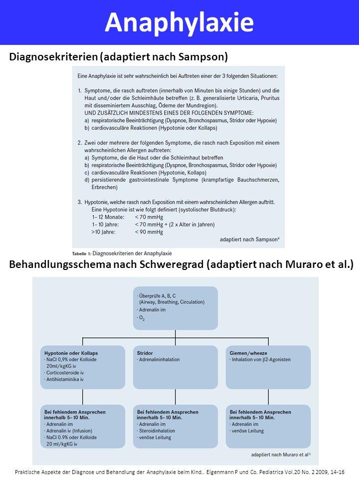 Anaphylaxie Praktische Aspekte der Diagnose und Behandlung der Anaphylaxie beim Kind.. Eigenmann P und Co. Pediatrica Vol.20 No. 2 2009, 14-16 Diagnos