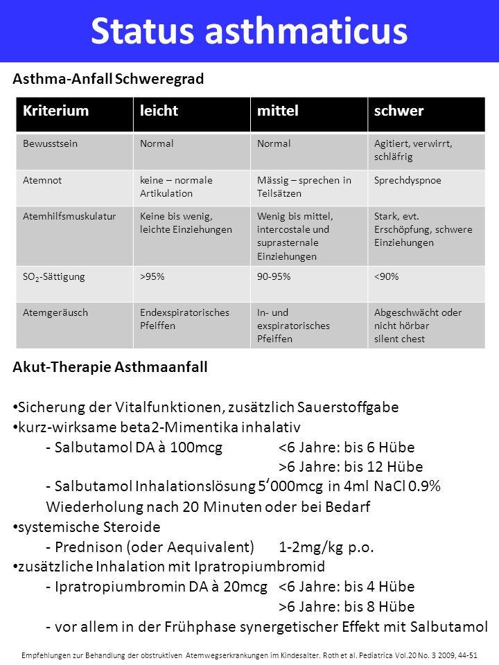 Status asthmaticus Empfehlungen zur Behandlung der obstruktiven Atemwegserkrankungen im Kindesalter. Roth et al. Pediatrica Vol.20 No. 3 2009, 44-51 A