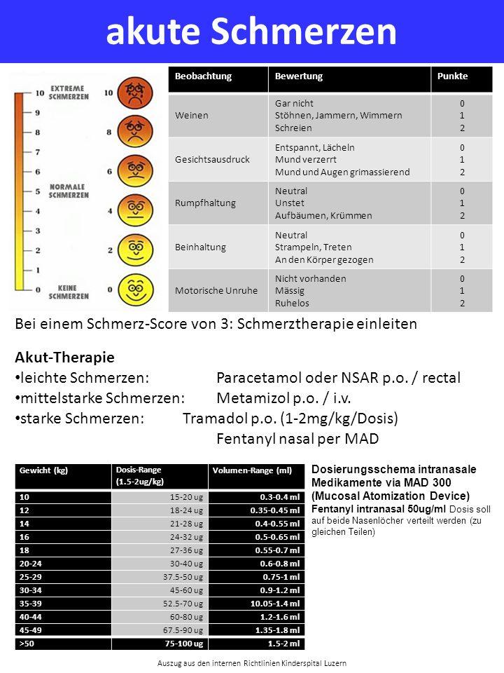 akute Schmerzen Auszug aus den internen Richtlinien Kinderspital Luzern Bei einem Schmerz-Score von 3: Schmerztherapie einleiten Akut-Therapie leichte