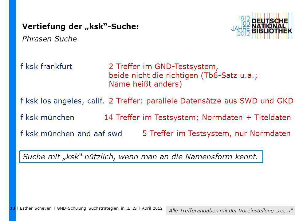 Vertiefung der ksk-Suche: Phrasen Suche | Esther Scheven | GND-Schulung Suchstrategien in ILTIS | April 2012 12 f ksk frankfurt2 Treffer im GND-Testsy
