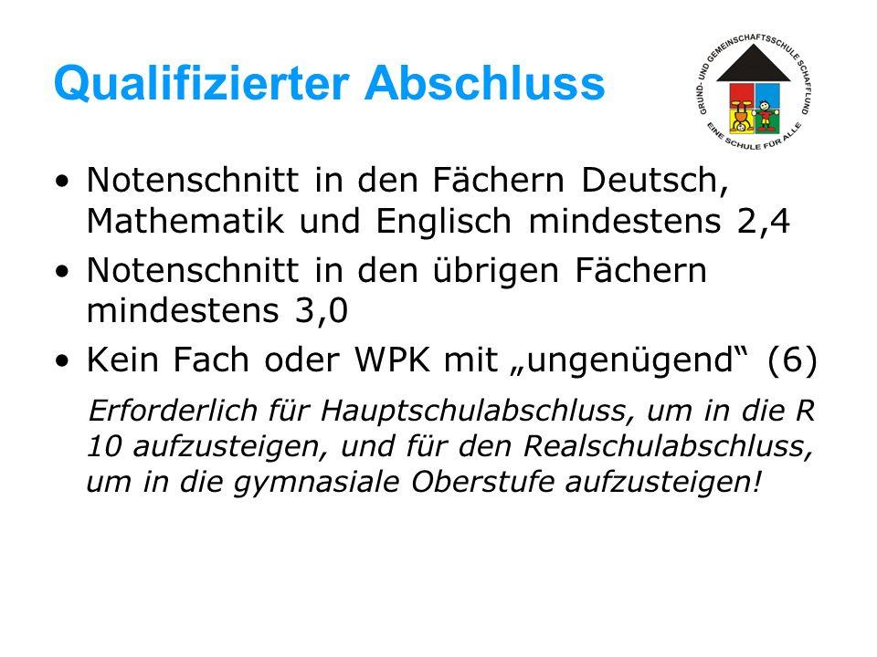 Qualifizierter Abschluss Notenschnitt in den Fächern Deutsch, Mathematik und Englisch mindestens 2,4 Notenschnitt in den übrigen Fächern mindestens 3,