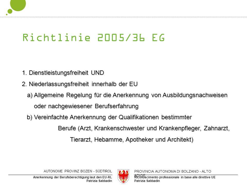 Riconoscimento professionale in base alle direttive UE Patrizia Sabbadin Anerkennung der Berufsberechtigung laut den EU-RL Patrizia Sabbadin Richtlini