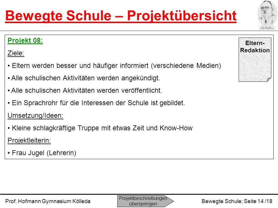 Prof. Hofmann Gymnasium KölledaBewegte Schule; Seite 14 /18 Bewegte Schule – Projektübersicht Projekt 08: Ziele: Eltern werden besser und häufiger inf