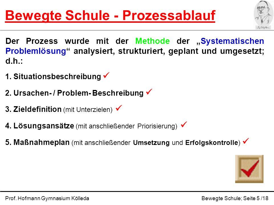 Bewegte Schule - Prozessablauf Prof. Hofmann Gymnasium KölledaBewegte Schule; Seite 5 /18 1. Situationsbeschreibung 2. Ursachen- / Problem- Beschreibu