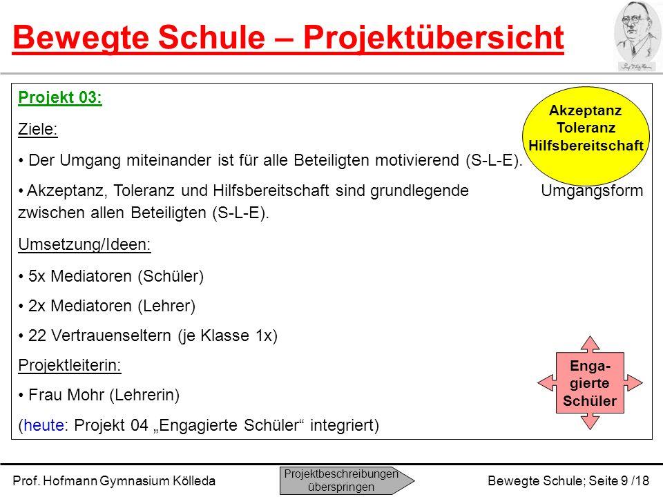 Prof. Hofmann Gymnasium KölledaBewegte Schule; Seite 9 /18 Bewegte Schule – Projektübersicht Projekt 03: Ziele: Der Umgang miteinander ist für alle Be