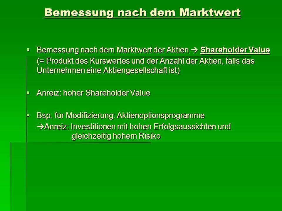 Bemessung nach dem Marktwert Bemessung nach dem Marktwert der Aktien Shareholder Value Bemessung nach dem Marktwert der Aktien Shareholder Value (= Pr