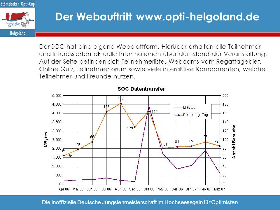 Die inoffizielle Deutsche Jüngstenmeisterschaft im Hochseesegeln für Optimisten Der SOC hat eine eigene Webplattform. Hierüber erhalten alle Teilnehme
