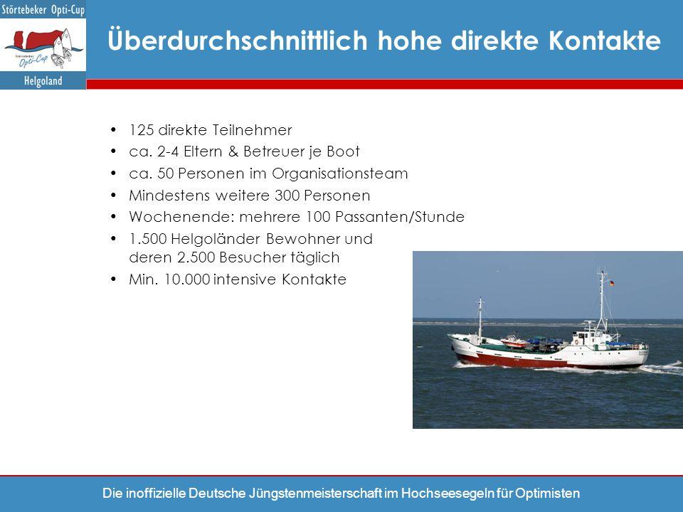 Die inoffizielle Deutsche Jüngstenmeisterschaft im Hochseesegeln für Optimisten Überdurchschnittlich hohe direkte Kontakte 125 direkte Teilnehmer ca.