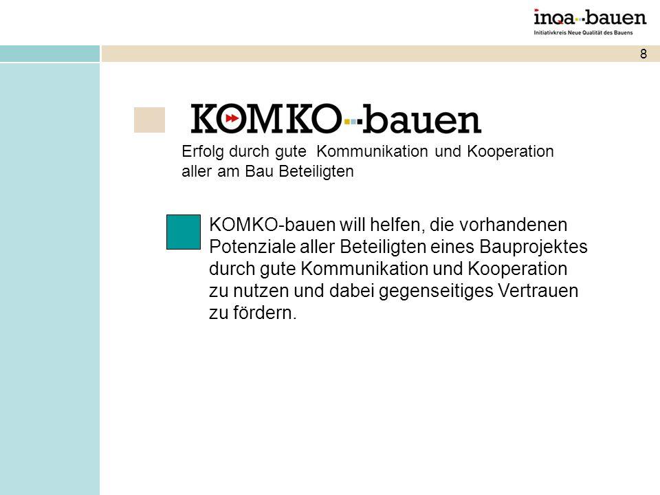 8 Erfolg durch gute Kommunikation und Kooperation aller am Bau Beteiligten KOMKO-bauen will helfen, die vorhandenen Potenziale aller Beteiligten eines Bauprojektes durch gute Kommunikation und Kooperation zu nutzen und dabei gegenseitiges Vertrauen zu fördern.