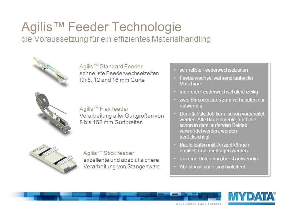 Agilis Feeder Technologie die Voraussetzung für ein effizientes Materialhandling Agilis Flex feeder Verarbeitung aller Gurtgrößen von 8 bis 152 mm Gur