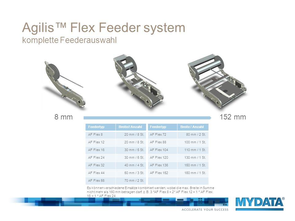 Agilis Flex Feeder system komplette Feederauswahl 8 mm152 mm FeedertypBreite// AnzahlFeedertypBreite / Anzahl AF Flex 820 mm / 8 St.AF Flex 7280 mm /