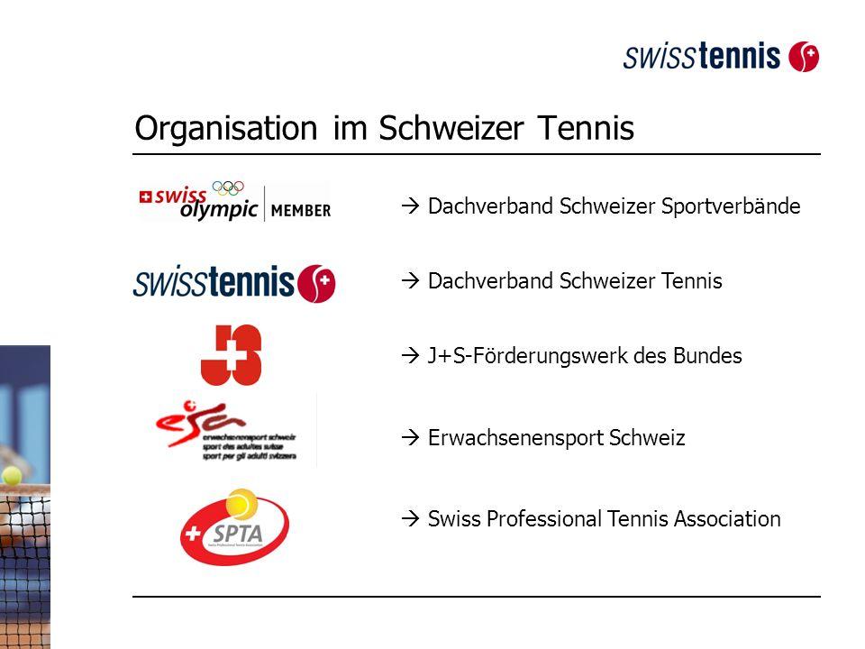 Dachverband Schweizer Sportverbände Dachverband Schweizer Tennis J+S-Förderungswerk des Bundes Erwachsenensport Schweiz Organisation im Schweizer Tennis Swiss Professional Tennis Association