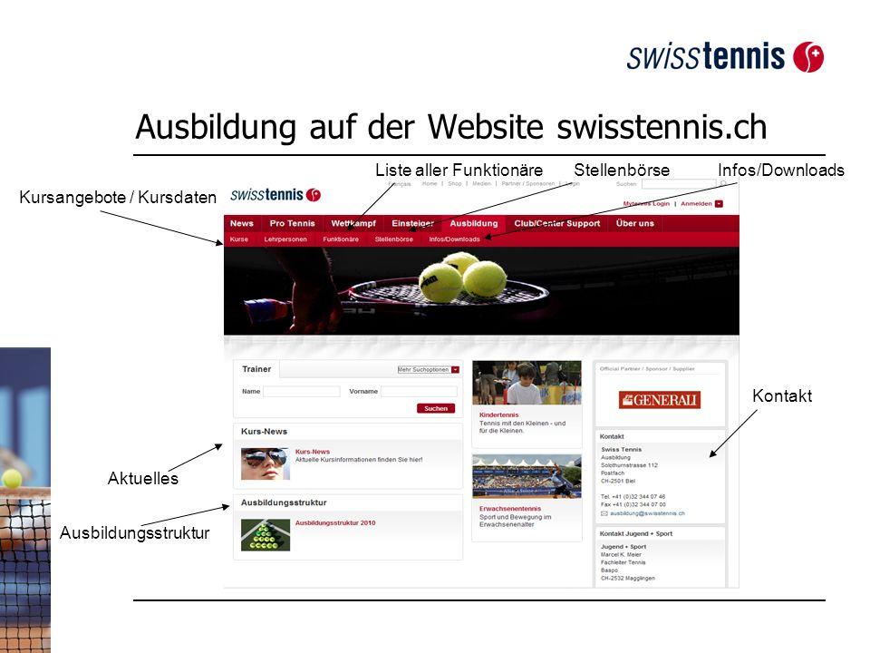 Ausbildung auf der Website swisstennis.ch Ausbildungsstruktur Aktuelles Kursangebote / Kursdaten Liste aller FunktionäreStellenbörseInfos/Downloads Kontakt