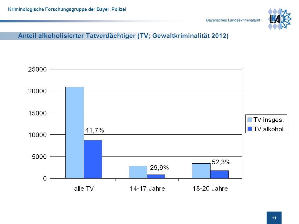 11 Kriminologische Forschungsgruppe der Bayer.