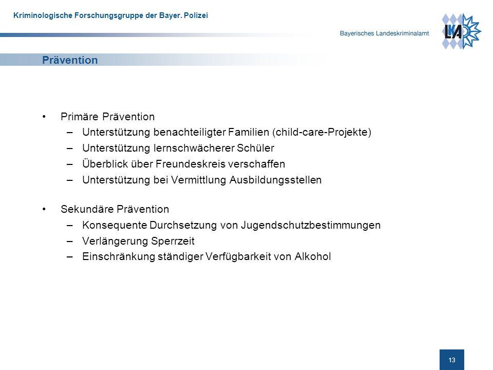 13 Kriminologische Forschungsgruppe der Bayer.