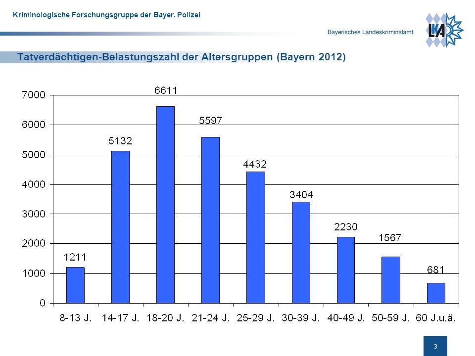 4 Kriminologische Forschungsgruppe der Bayer.