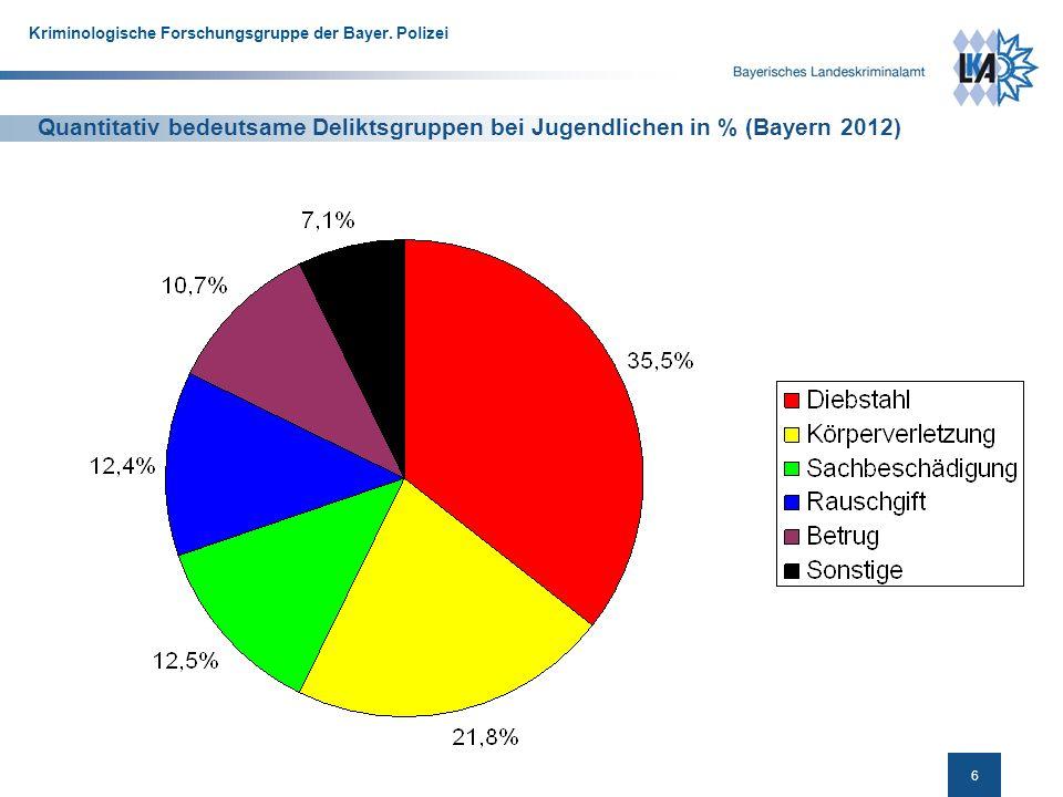 6 Kriminologische Forschungsgruppe der Bayer.