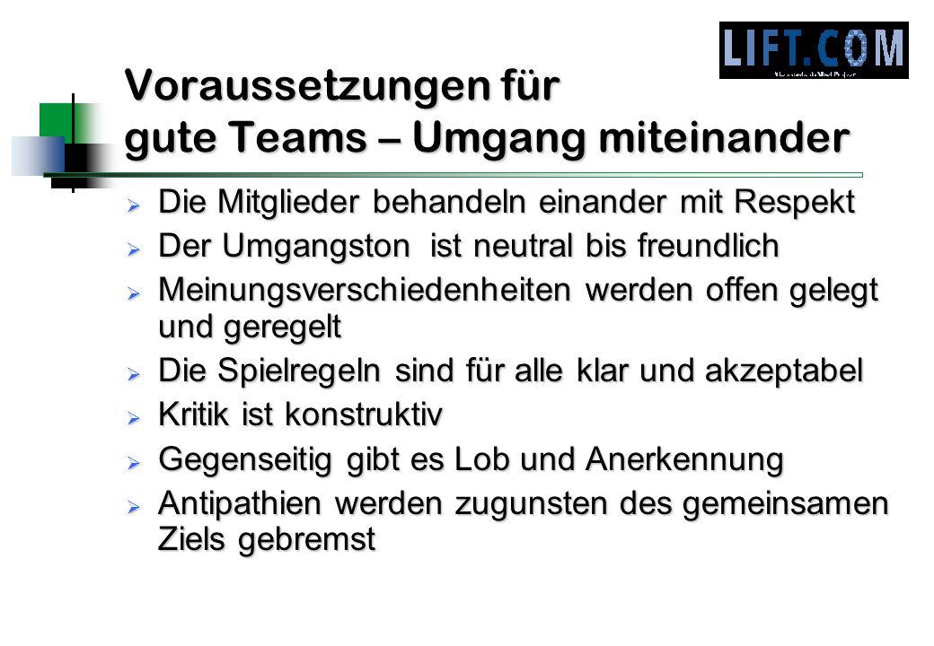 Voraussetzungen für gute Teams – Umgang miteinander Die Mitglieder behandeln einander mit Respekt Die Mitglieder behandeln einander mit Respekt Der Um