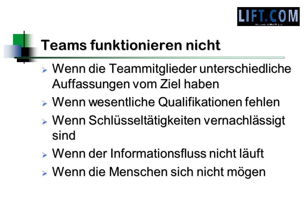 Teams funktionieren nicht Wenn die Teammitglieder unterschiedliche Auffassungen vom Ziel haben Wenn die Teammitglieder unterschiedliche Auffassungen v