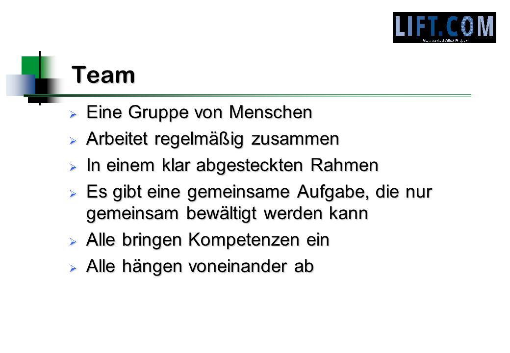 Team Eine Gruppe von Menschen Eine Gruppe von Menschen Arbeitet regelmäßig zusammen Arbeitet regelmäßig zusammen In einem klar abgesteckten Rahmen In
