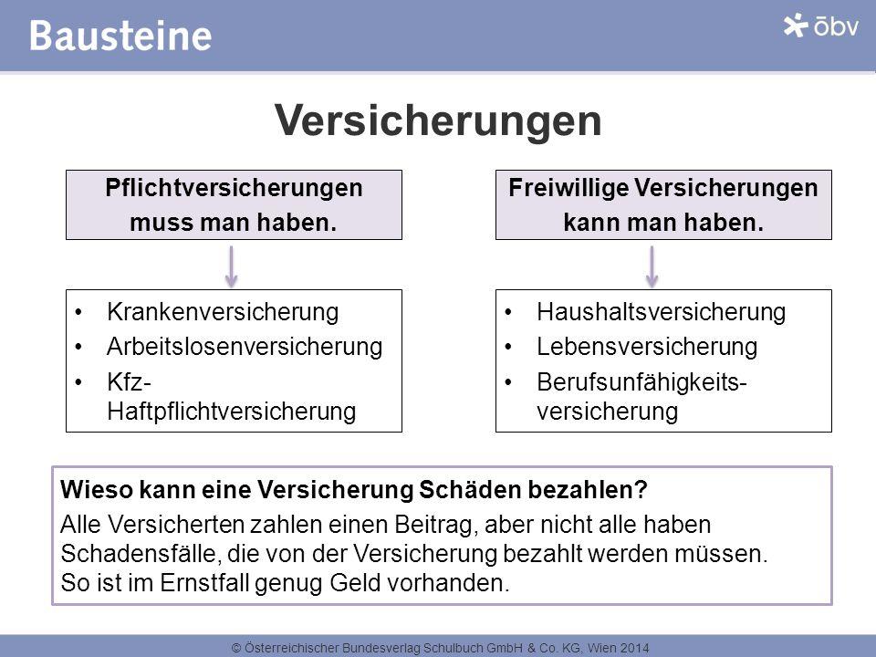 © Österreichischer Bundesverlag Schulbuch GmbH & Co. KG, Wien 2014 Versicherungen Pflichtversicherungen muss man haben. Krankenversicherung Arbeitslos