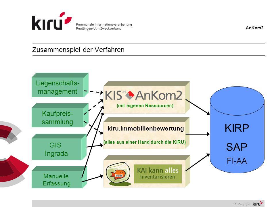AnKom2 16 Copyright Manuelle Erfassung Vermögensrelevante Daten Erfassung und Bewertung Anlagenbuchhaltung (Eröffnungsbilanz) Liegenschafts- managemen
