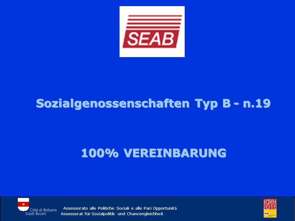 Assessorato alle Politiche Sociali e alle Pari Opportunità Assessorat für Sozialpolitik und Chancengleichheit Sozialgenossenschaften Typ B- n.19 Sozia