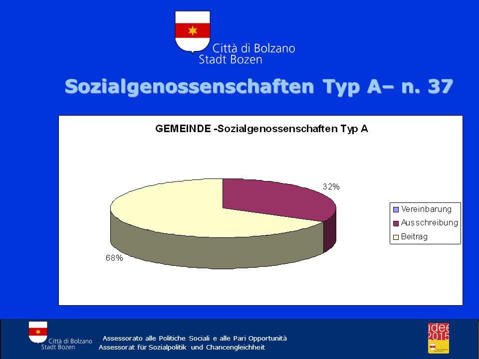 Sozialgenossenschaften Typ A– n. 37 Assessorato alle Politiche Sociali e alle Pari Opportunità Assessorat für Sozialpolitik und Chancengleichheit