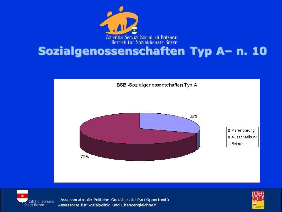 Assessorato alle Politiche Sociali e alle Pari Opportunità Assessorat für Sozialpolitik und Chancengleichheit Sozialgenossenschaften Typ A– n. 10