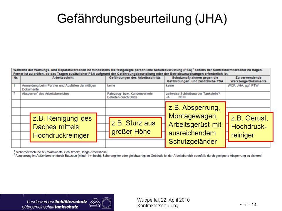 Wuppertal, 22. April 2010 Kontraktorschulung Seite 14 Gefährdungsbeurteilung (JHA) z.B. Sturz aus großer Höhe z.B. Gerüst, Hochdruck- reiniger z.B. Ab
