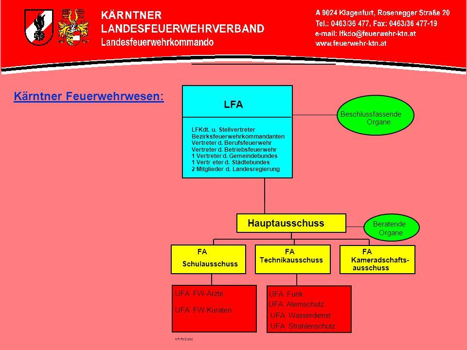 Kärntner Feuerwehrwesen: LFA Beschlussfassende Organe LFKdt. u. Stellvertreter Bezirksfeuerwehrkommandanten Vertreter d. Berufsfeuerwehr Vertreter d.