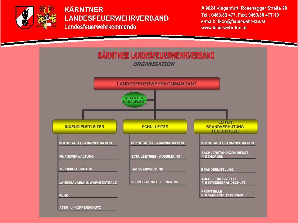 SPEZIALFAHRZEUGE und –GERÄTE für den KAT-EINSATZ - können von den Feuerwehren über LAWZ angefordert werden Einsatzleitwagen Schwerer Kran Schw.