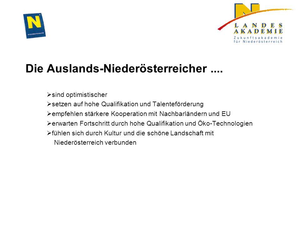 Die Auslands-Niederösterreicher.... sind optimistischer setzen auf hohe Qualifikation und Talenteförderung empfehlen stärkere Kooperation mit Nachbarl