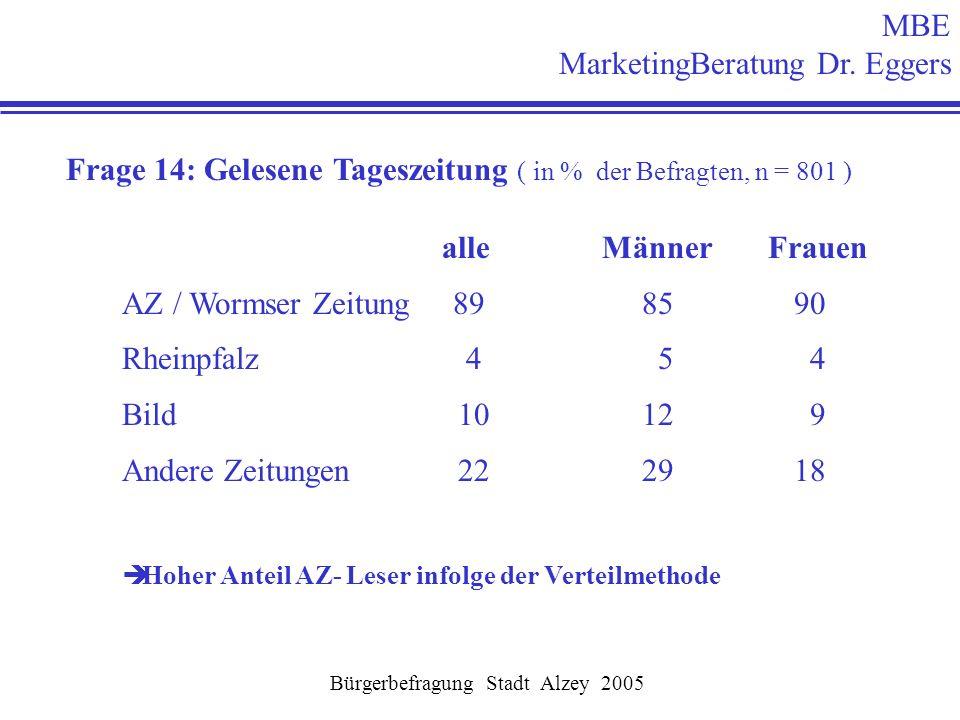 MBE MarketingBeratung Dr. Eggers Bürgerbefragung Stadt Alzey 2005 Frage 14: Gelesene Tageszeitung ( in % der Befragten, n = 801 ) alle Männer Frauen A