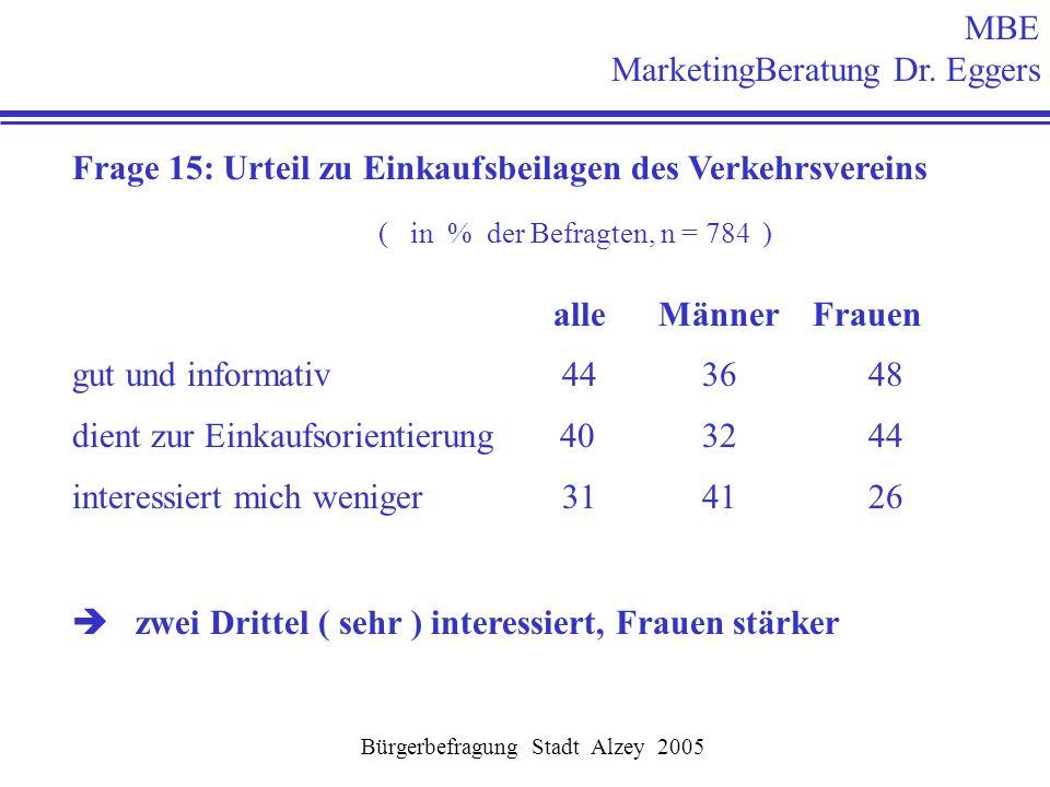 MBE MarketingBeratung Dr. Eggers Bürgerbefragung Stadt Alzey 2005 Frage 15: Urteil zu Einkaufsbeilagen des Verkehrsvereins ( in % der Befragten, n = 7