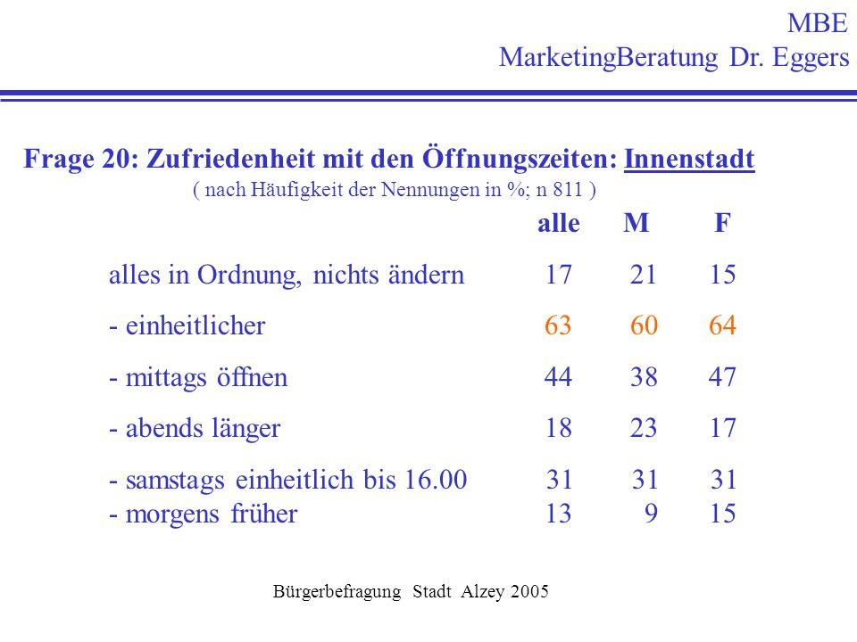 MBE MarketingBeratung Dr. Eggers Bürgerbefragung Stadt Alzey 2005 Frage 20: Zufriedenheit mit den Öffnungszeiten: Innenstadt alle M F alles in Ordnung