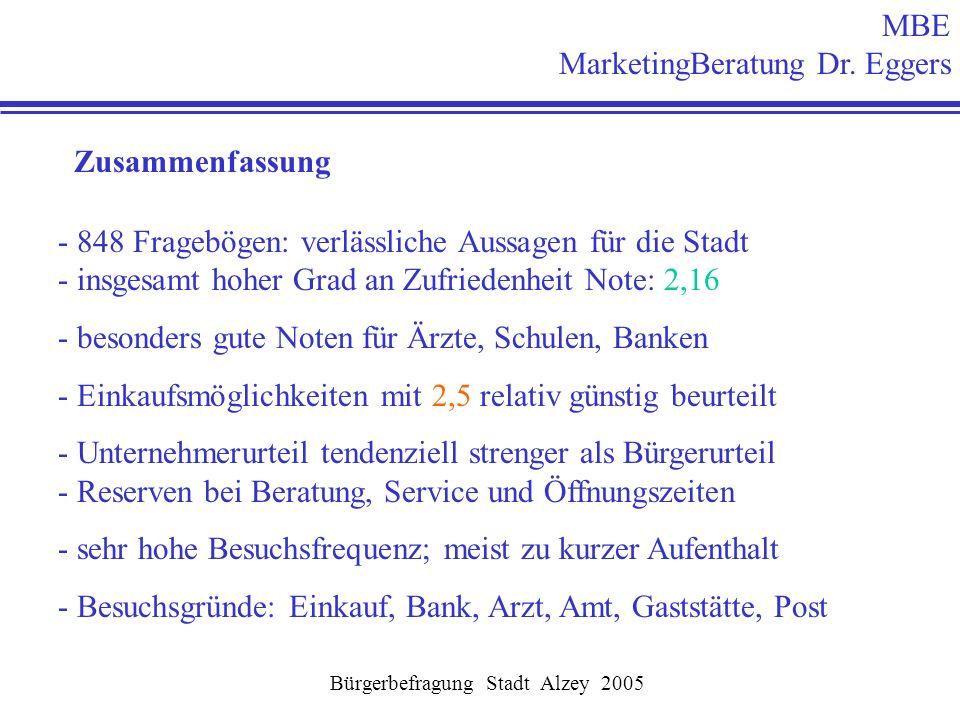Zusammenfassung MBE MarketingBeratung Dr. Eggers Bürgerbefragung Stadt Alzey 2005 - 848 Fragebögen: verlässliche Aussagen für die Stadt - insgesamt ho