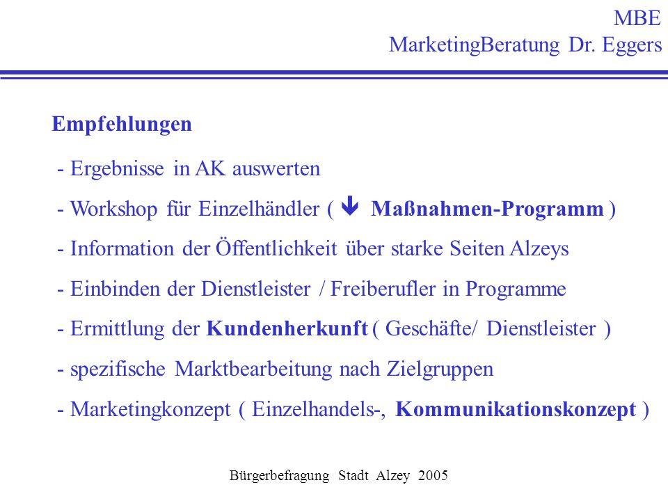 Empfehlungen - Ergebnisse in AK auswerten - Workshop für Einzelhändler ( Maßnahmen-Programm ) - Information der Öffentlichkeit über starke Seiten Alze