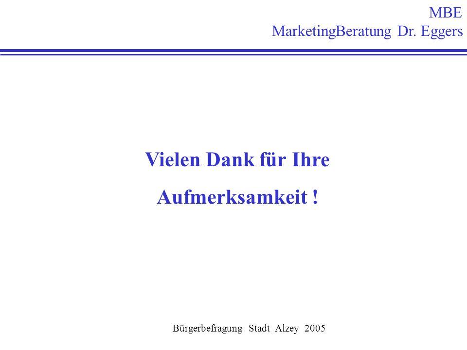 Vielen Dank für Ihre Aufmerksamkeit ! MBE MarketingBeratung Dr. Eggers Bürgerbefragung Stadt Alzey 2005
