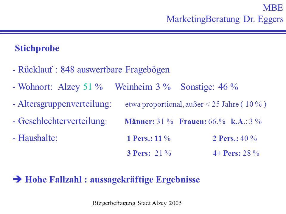 Stichprobe - Rücklauf : 848 auswertbare Fragebögen - Wohnort: Alzey 51 % Weinheim 3 % Sonstige: 46 % - Altersgruppenverteilung: etwa proportional, auß