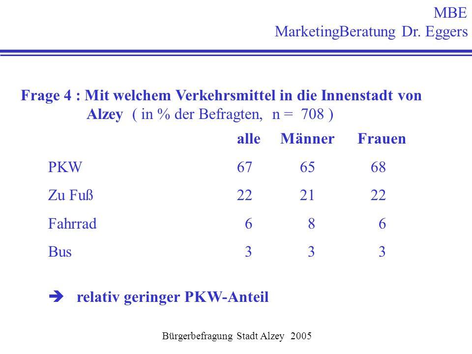 MBE MarketingBeratung Dr. Eggers Bürgerbefragung Stadt Alzey 2005 Frage 4 : Mit welchem Verkehrsmittel in die Innenstadt von Alzey ( in % der Befragte