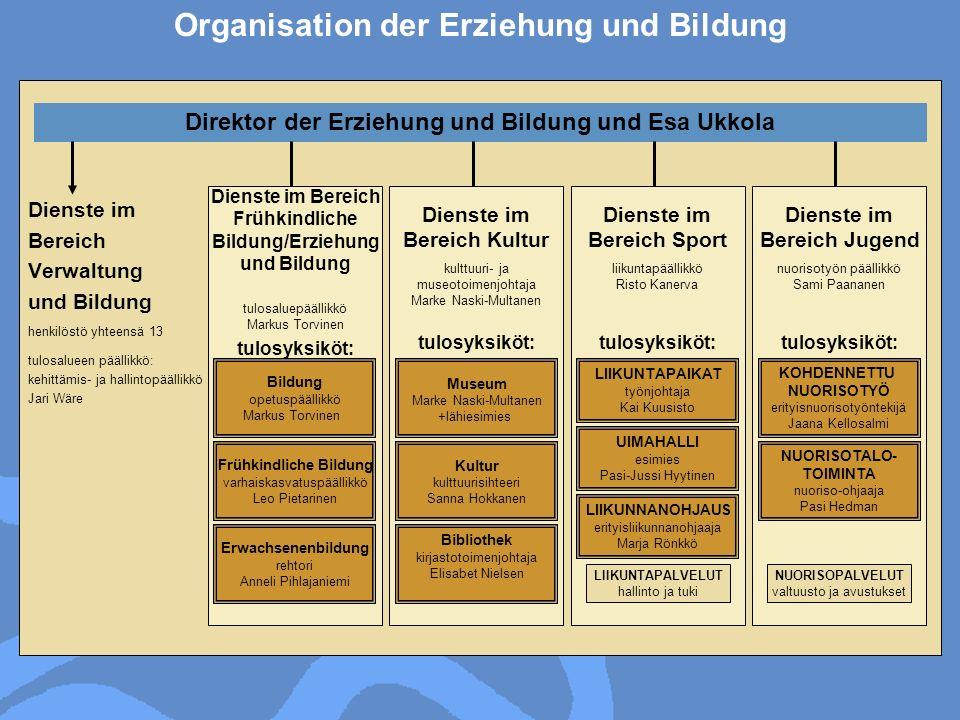 Organisation der Erziehung und Bildung Dienste im Bereich Verwaltung und Bildung henkilöstö yhteensä 13 tulosalueen päällikkö: kehittämis- ja hallinto
