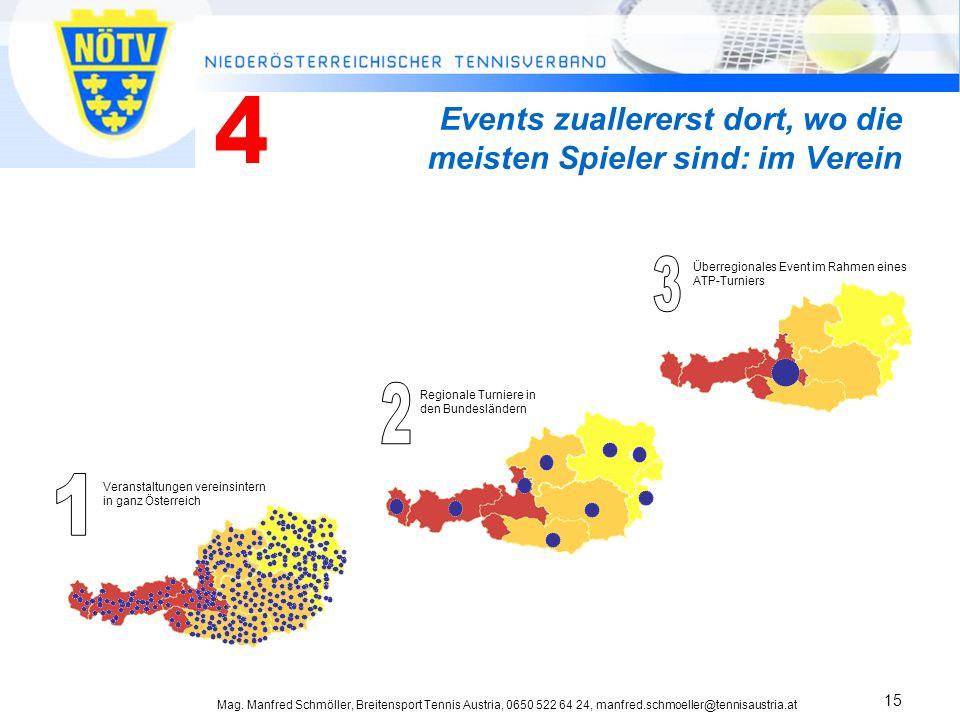 Mag. Manfred Schmöller, Breitensport Tennis Austria, 0650 522 64 24, manfred.schmoeller@tennisaustria.at 15 Regionale Turniere in den Bundesländern Üb