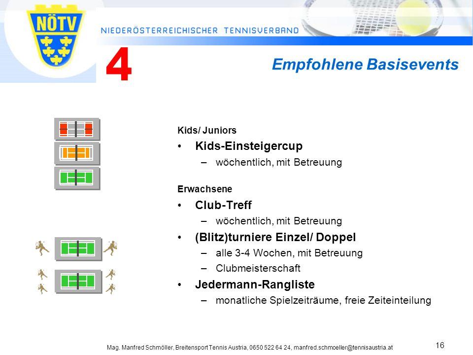 Mag. Manfred Schmöller, Breitensport Tennis Austria, 0650 522 64 24, manfred.schmoeller@tennisaustria.at 16 Empfohlene Basisevents Kids/ Juniors Kids-