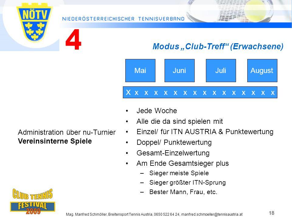 Mag. Manfred Schmöller, Breitensport Tennis Austria, 0650 522 64 24, manfred.schmoeller@tennisaustria.at 18 Modus Club-Treff (Erwachsene) MaiJuniJuliA