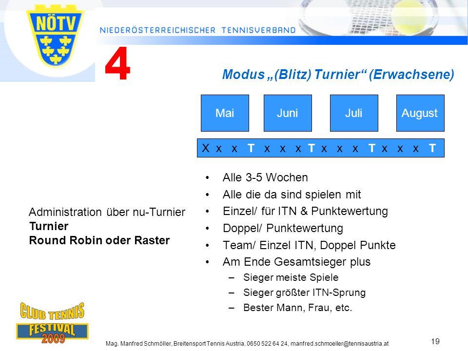 Mag. Manfred Schmöller, Breitensport Tennis Austria, 0650 522 64 24, manfred.schmoeller@tennisaustria.at 19 Modus (Blitz) Turnier (Erwachsene) MaiJuni