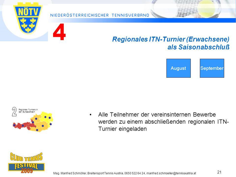 Mag. Manfred Schmöller, Breitensport Tennis Austria, 0650 522 64 24, manfred.schmoeller@tennisaustria.at 21 Regionales ITN-Turnier (Erwachsene) als Sa