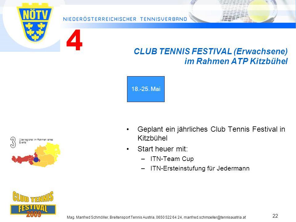 Mag. Manfred Schmöller, Breitensport Tennis Austria, 0650 522 64 24, manfred.schmoeller@tennisaustria.at 22 CLUB TENNIS FESTIVAL (Erwachsene) im Rahme
