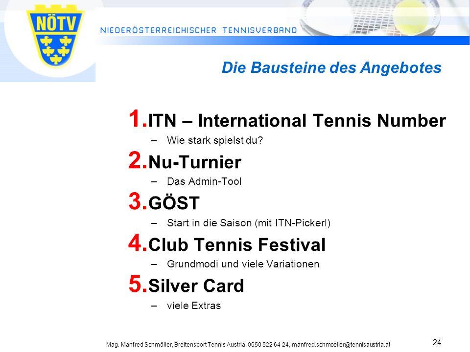 Mag. Manfred Schmöller, Breitensport Tennis Austria, 0650 522 64 24, manfred.schmoeller@tennisaustria.at 24 1. ITN – International Tennis Number –Wie